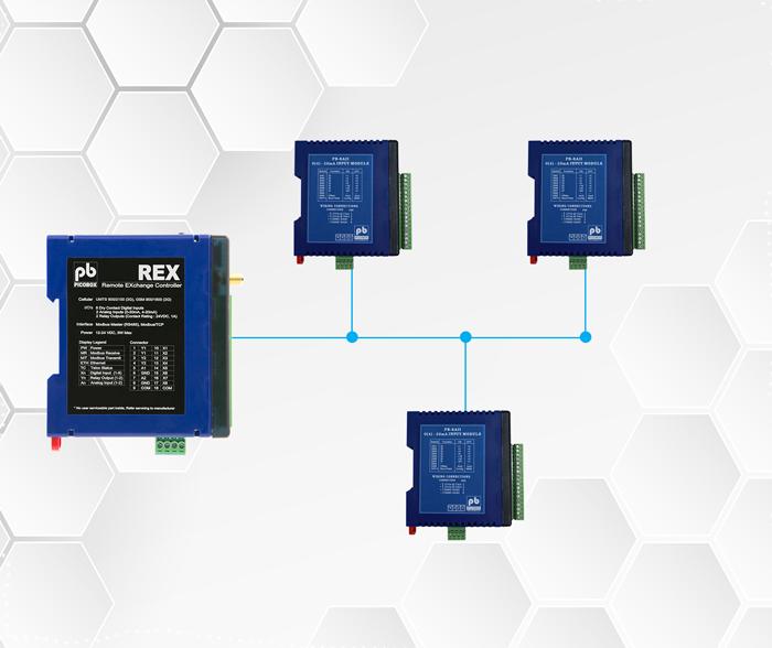 Picobox REX IO expandibility